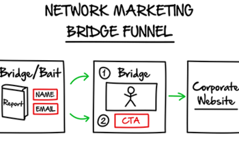 Small network marketing funnel