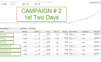 Small campaign 2 comparing facebook right column ads with newsfeed ads 1024x486