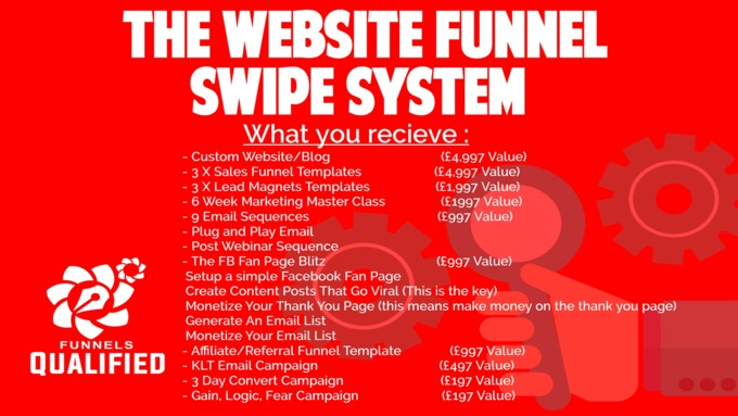 Big website funnel swipe system