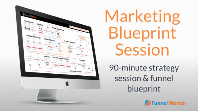 Big marketing blueprint session